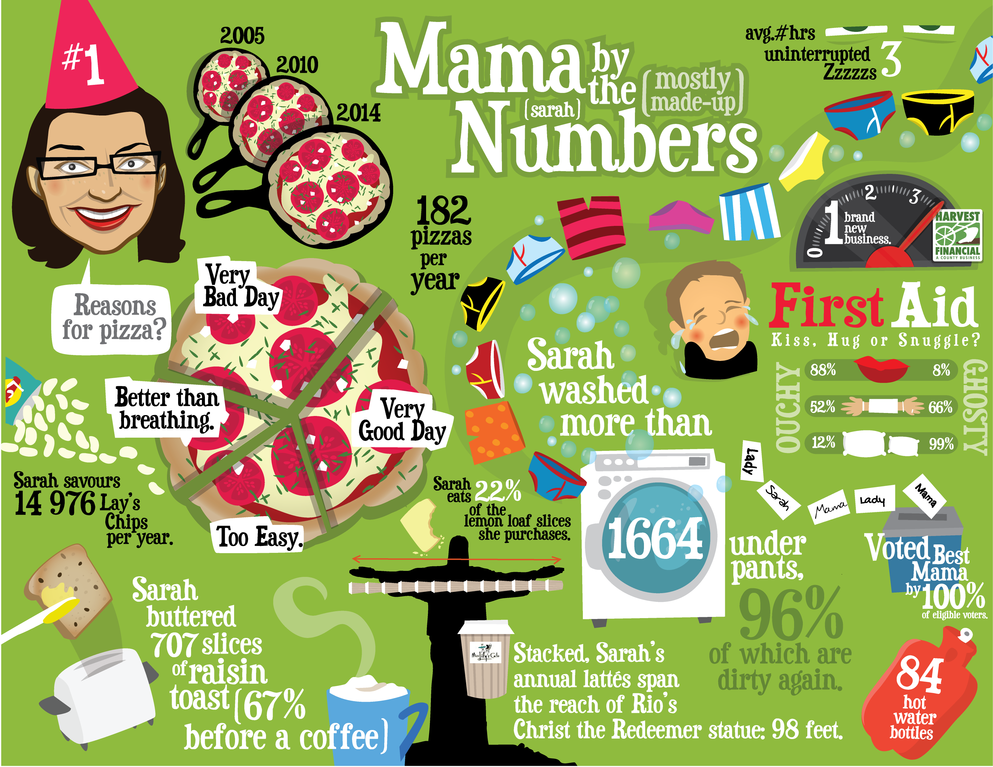 MothersDay_Infographic_Illustration
