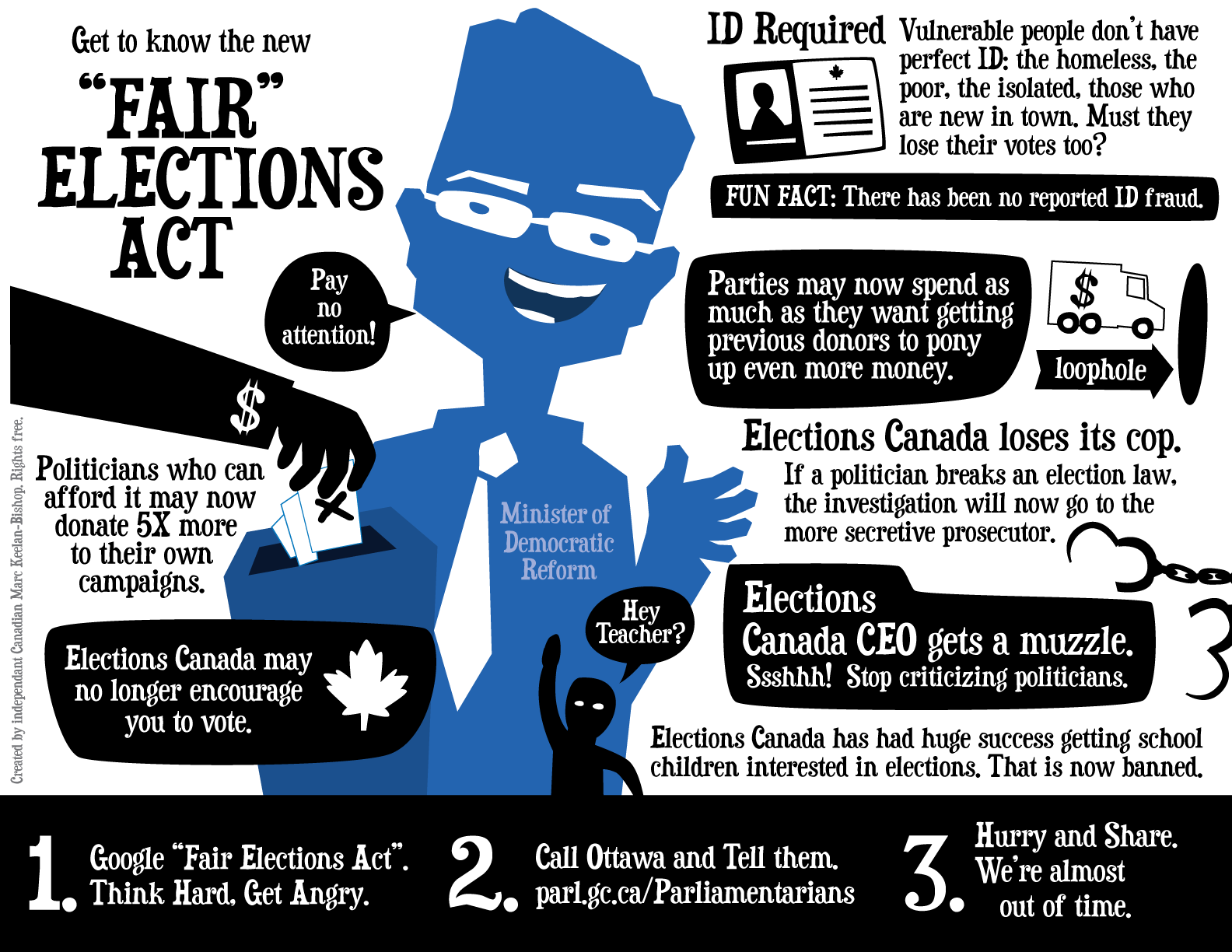 FairElectionsAct2