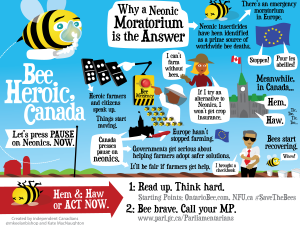 A Bee County for Canada